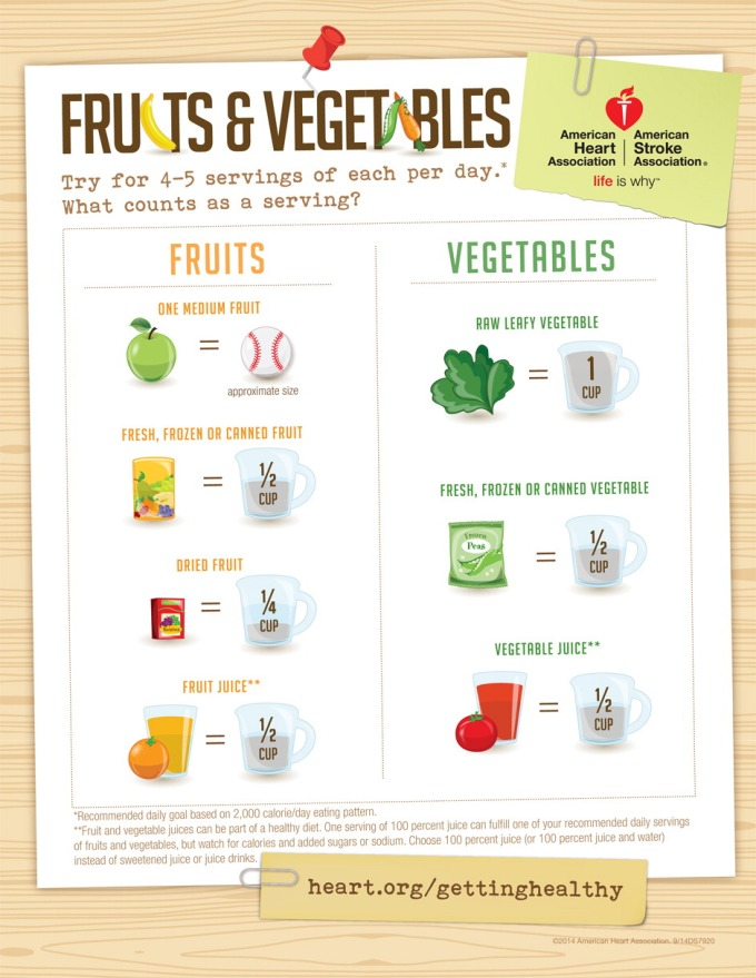 fruit portion size, vegetable portion size, veggie portion size, low potassium, renal diet, kidney diet