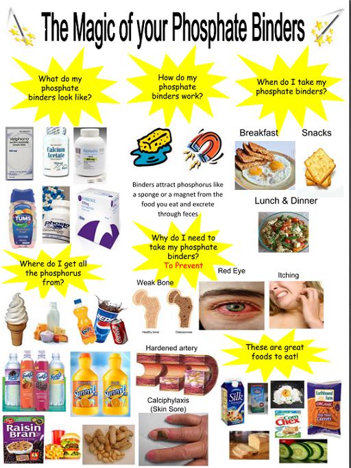 high phosphorus, low phosphorus, renal dietitian, renal diet, renal nutrition